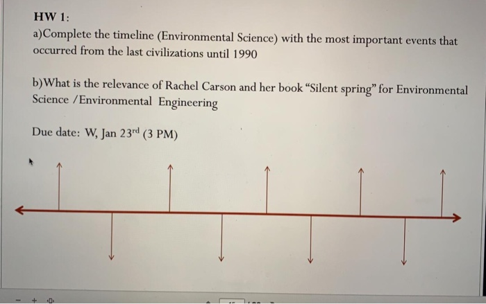 HW 1 a)Complete the timeline (Environmental Science) with the most important events that occurred from the last civilizations until 1990 b)What is the relevance of Rachel Carson and her book Silent spring for Environmental Science /Environmental Engineering Due date: W, Jan 23d (3 PM)