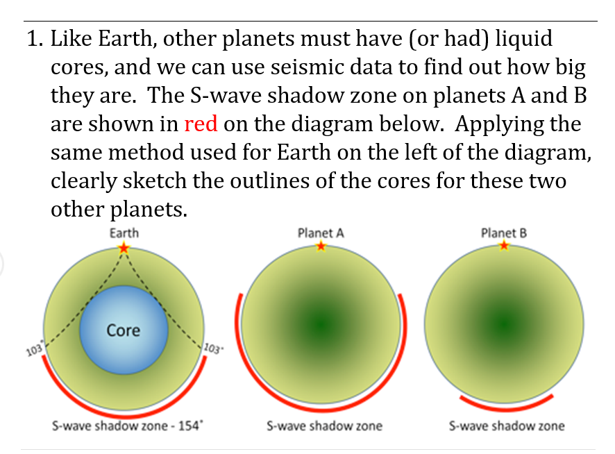 1. Like Earth, other planets must have (or had) liquid cores, and we can use seismic data to find out how big they are. The S-wave shadow zone on planets A and B are shown in red on the diagram below. Applying the same method used for Earth on the left of the diagram clearly sketch the outlines of the cores for these two other planets. Earth Planet A Planet B Core S-wave shadow zone-154 S-wave shadow zone S-wave shadow zone