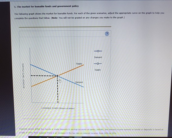 S. The market for loanable funds and government policy The folliowing graph shows the market for loanable funds. For each of the given scenarios, adjust the appropriate curve on the graph to help you complete the questions that follow. (Note: You wil not be graded on any changes you make to the graph) Demand Supply Suppy LOANABLE FUNDS (Bitions of oolars) Suppose savers either buy bonds or make deposits in savings accounts at banks, tnitialy, the interest income earned on bonds or deposits is taxed at a rate of 20s. Now succose there is an increase in the tax rate on interest income. from 20% to 2s.