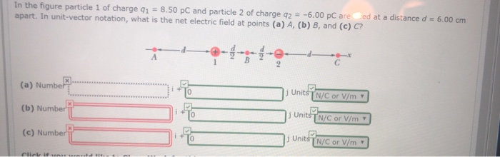 In the figure particle 1 of charge q1 8.50 pC and particle 2 of charge q2 -6.00 pC are ed at a distance d -6.00 cm apart. In unit-vector notation, what is the net electric field at points (a) A, (b) B, and (c) Ca (a) Number (b) Number i (c) Numbe i Units TN/C or V/m j UnitsTN/C or V/m Units TN/C or V/m 0.
