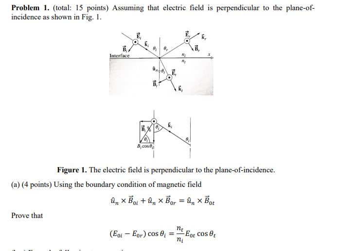 Problem 1. (total: 15 points) Assuming that electric field is perpendicular to the plane-of- incidence as shown in Fig. 1 B,c