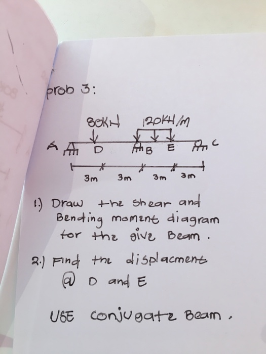 prob 3 3m 3m 3m 3m ) Draw +he shear and Bending mamune diagram for the iv Bem D and E
