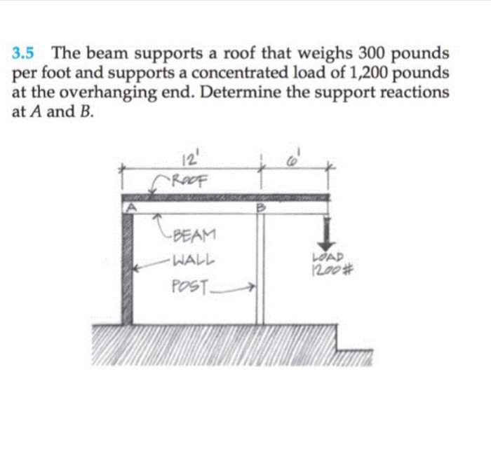 3.5 The beam supports a roof that weighs 300 pounds per foot and supports a concentrated load of 1,200 pounds at the overhang