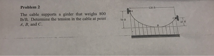Problem 2 120 t The cable supports a girder that weighs 800 Ib/ft. Determine the tension in the cable at point A, B, and C. 5