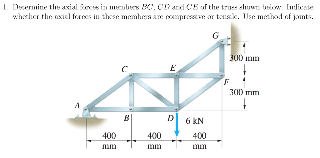1. Determine the axial forces in members BC, CD and CE of the truss shown below. Indicate whether the axial forces in these m