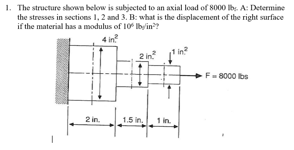 The structure shown below is subjected to an axial load of 8000 lbf. A: Determine the stresses in sections 1, 2 and 3. B: wha