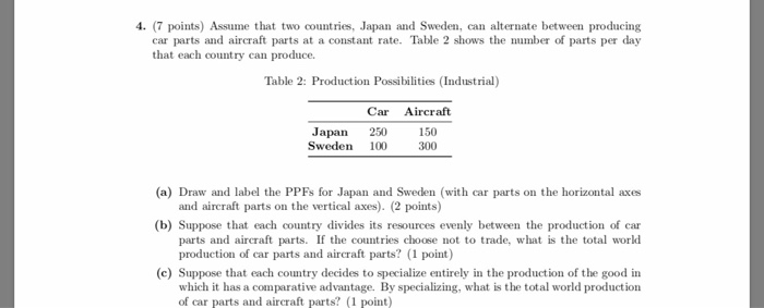 4. (7 points) Assume that two countries, Japan and Sweden, can alternate between producing car parts and aircraft parts at a constant rate. Table 2 shows the number of parts per day that each country can produce. Table 2: Production Possibilities (Industrial) Car Aircraft Japan 250 Sweden 100 150 300 (a) Draw and label the PPFs for Japan and Sweden (with car parts on the horizontal axes (b) Suppose that each country divides its resources evenly between the production of car craft parts? (1 point) (c) Suppose that each country decides to specialize entirely in the production of the good in and aircraft parts on the vertical axes 2 points) the parts and aircraft parts. If the countries choose not to trade, what is the total world production of car parts and which it has a comparative advantage. By specializing, what is the total world production of car parts and aircraft parts? (1 point