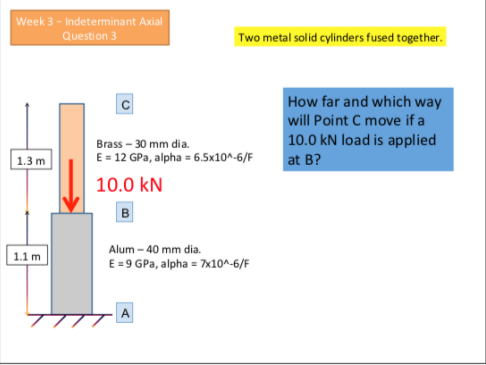 Week 3 - Indeterminant Axial Question 3 Two metal solid cylinders fused together How far and which way will Point C move if a