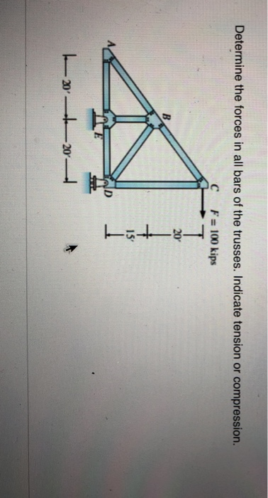 Determine the forces in all bars of the trusses. Indicate tension or compression. C F100 kips 15