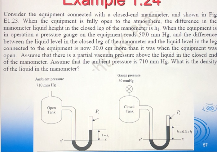 Consider the equipment connected with a closed-end manometer, and shown in Fig E1.23. When the equipment is fully open to the atmosphere, the difference in the manometer liquid height in the closed leg of the manometer is hi. When the equipment is in operation a pressure gauge on the equipment reads 500 mm Hg. and the difference between the liquid level in the closed leg of the manometer and the liquid level in the leg d to the equipment is now 30.0 cm more than it was when the equipment was open. Assume that there is a partial vacuum pressure above the liquid in the closed end of the manometer. Assume that the ambient pressure is 710 mm Hg. What is the density of the liquid in the manometer? Gauge pressure Ambient pressure 710 mm Hg 50 mmHg Open Tank Closed Tank h-0.3+h 57