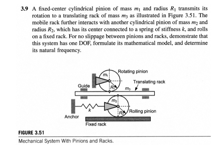 3.9 A fixed-center cylindrical pinion of mass mi and radius R1 transmits its rotation to a translating rack of mass m3 as illustrated in Figure 3.51. The mobile rack further interacts with another cylindrical pinion of mass m2 and radius R2, which has its center connected to a spring of stiffness k, and rolls on a fixed rack. For no slippage between pinions and racks, demonstrate that this system has one DOF, formulate its mathematical model, and determine its natural frequency. Rotating pinion mi Translating rack R m Guide m2 Rolling pinion Anchor [ Fixed rack FIGURE 3.51 Mechanical System With Pinions and Racks.
