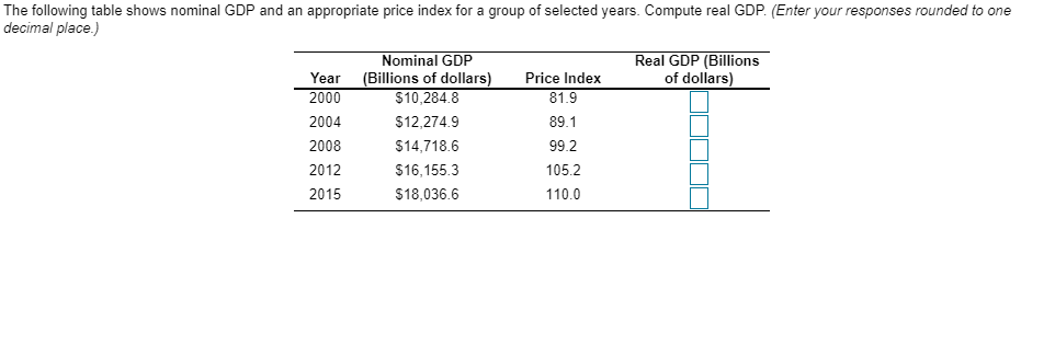 The following table shows nominal GDP and an appropriate price index for a group of selected years. Compute real GDP. (Enter your responses rounded to one decimal place.) Nominal GDP Real GDP (Billions of dollars Year (Billions of dollars Price Index 2000 2004 2008 2012 2015 $10,284.8 $12,274.9 $14,718.6 $16,155.3 $18,036.6 81.9 89.1 99.2 105.2 110.0