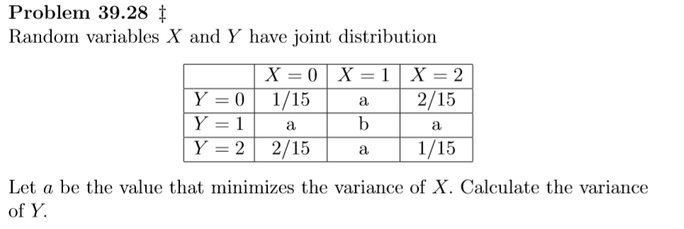 Problem 39.28 t Random variables X and Y have joint distribution Y=011/15 | a | 2/15 Y-22/15a1/1i5 Let a be the value that minimizes the variance of X. Calculate the variance of Y