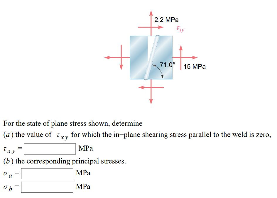 2.2 MPa ry 71.0 15 MPa For the state of plane stress shown, determine (a) the value of τ xy for which the in-plane shearing stress parallel to the weld is zero, MPa (b) the corresponding principal stresses. MPa MPa