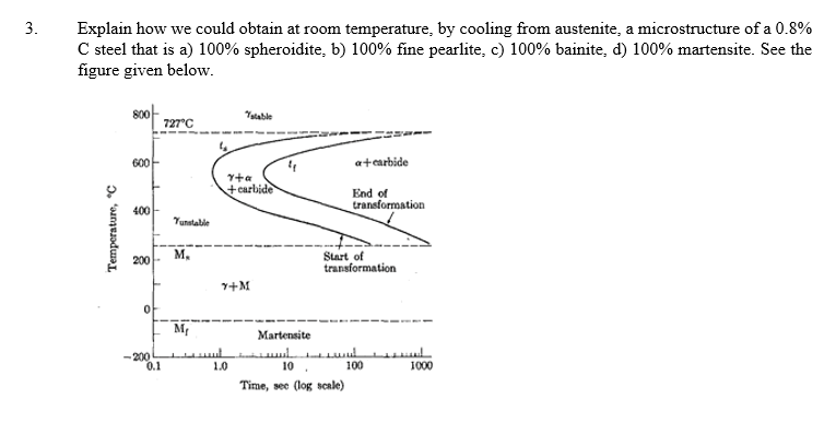 3- Explain how we could obtain at room temperature, by cooling from austenite, a microstructure of a 0.8% C steel that is a) 100% spheroidite, b) 100% fine pearlite, c) 100% bainite, d) 100% martensite. See the figure given below. 800 atable 727 C 600F α +carbide 1+α +carbide End of transformation 400 200 M Start of transformation Martensite -200 0.1 1.0 10. 100 1000 Time, see (log scale)