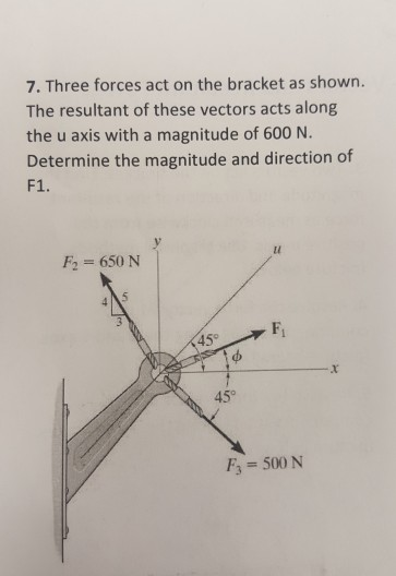 7. Three forces act on the bracket as shown. The resultant of these vectors acts along the u axis with a magnitude of 600 N. Determine the magnitude and direction of F1. F2 650 N Fi 45° F3 500 N