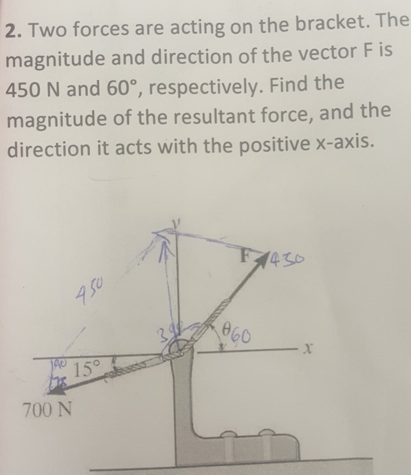 2. Two forces are acting on the bracket. The magnitude and direction of the vector F is 450 N and 60°, respectively. Find the magnitude of the resultant force, and the direction it acts with the positive x-axis. 420 po 15 700 N