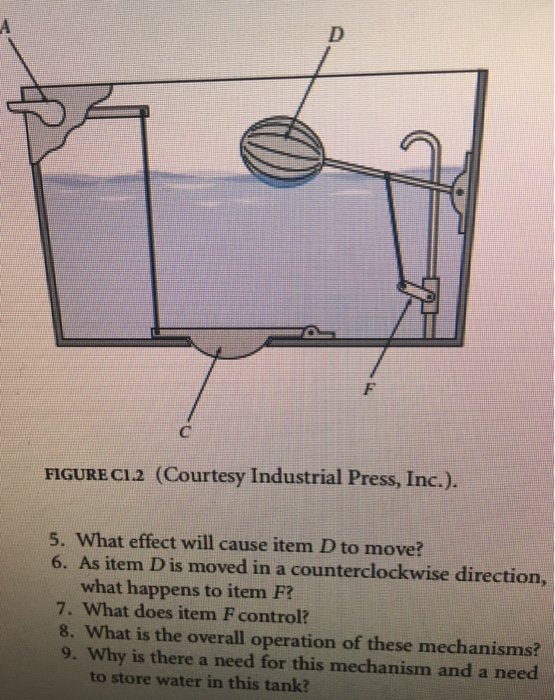 FIGURE CL2 (Courtesy Industrial Press, Inc.). 5. What effect will cause item D to move? 6. As item D is moved in a counterclockwise direction, what happens to item F? 7. What does item F control? 8. What is the overall operation of these mechanisms? 9. Why is there a need for this mechanism and a need to store water in this tank?