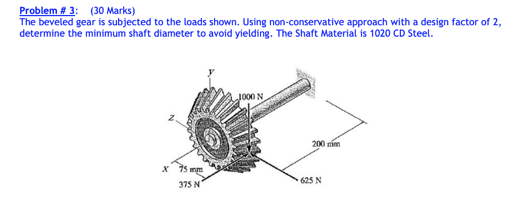 Problem # 3: (30 Marks) The beveled gear is subjected to the loads shown. Using non-conservative approach with a design factor of 2, determine the minimum shaft diameter to avoid yielding. The Shaft Material is 1020 CD Steel. 000 N 200 mm x 75 mm 625 N 375 N