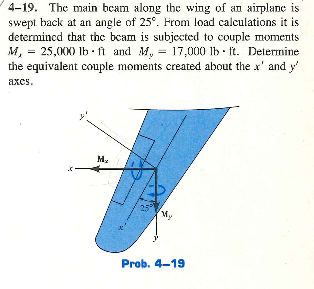 4-19. The main beam along the wing of an airplane is swept back at an angle of 25°. From load calculations it is determined that the beam is subjected to couple moment:s My-25,000 lb-ft and Myー17,000 lb-ft. Determine the equivalent couple moments created about the x and y axes Mx 250 DC Prob. 4-19