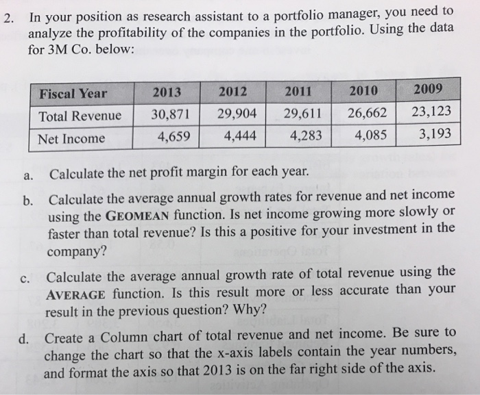 In your position as research assistant to a portfolio manager, you need to analyze the profitability of the companies in the portfolio. Using the data for 3M Co. below: 2. 2013 2012 2011 2010 2009 Fiscal Year Total Revenue 30,871 29,904 29,611 26,662 23,123 Net Income 4,659 4,444 4,283 4,085 3,193 a. Calculate the net profit margin for each yean b. Calculate the average annual growth rates for revenue and net income using the GEOMEAN function. Is net income growing more slowly or faster than total revenue? Is this a positive for your investment in the company? Calculate the average annual growth rate of total revenue using the AVERAGE function. Is this result more or less accurate than your result in the previous question? Why? Create a Column chart of total revenue and net income. Be sure to c. d. change the chart so that the x-axis labels contain the year numbers, and format the axis so that 2013 is on the far right side of the axis.
