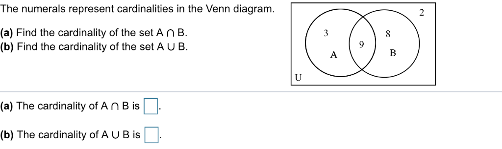 The numerals represent cardinalities in the Venn diagram. (a) Find the cardinality of the set A n B. (b) Find the cardinality of the set A UB. (a) The cardinality of An B is (b) The cardinality of A U B is