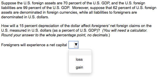 Suppose the U.S. foreign assets are 70 percent of the U.S. GDP, and the U.S. foreign liabilities are 99 percent of the U.S. GDP. Moreover, suppose that 62 percent of U.S. foreign assets are denominated in foreign currencies, while all liabilities to foreigners are denominated in U.S. dollars How will a 15 percent depreciation of the dollar affect foreigners net foreign claims on the U.S. measured in U.S. dollars (as a percent of U.S. GDP)? (You will need a calculator. Round your answer to the whole percentage point, no decimals.) Foreigners will experience a net capital loss gain