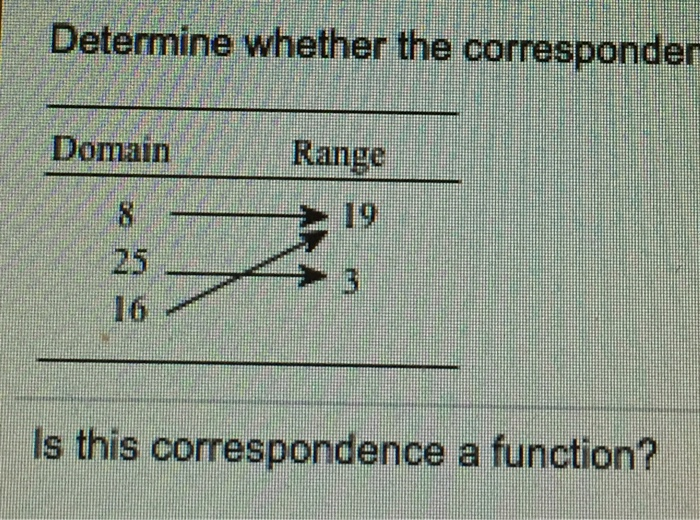 Determine whether the corresponder Domain Range 19 4 Is this correspondence a function?