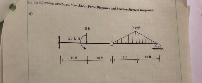 For the following structures, draw Shear Force Diagrams and Bending Moment Diagrams: d) 2 k/ft 40 k 25 k-ft 10 ft 101010818
