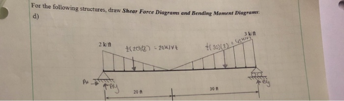 For the following structures, draw Shear Force Diagrams and Bending Moment Diagrams. d) 3 kft 20 n