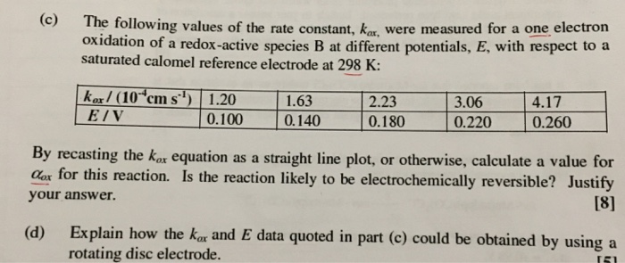 e following values of the rate constant, K, were measured for a one electron oxidation of a redox-active species B at differe
