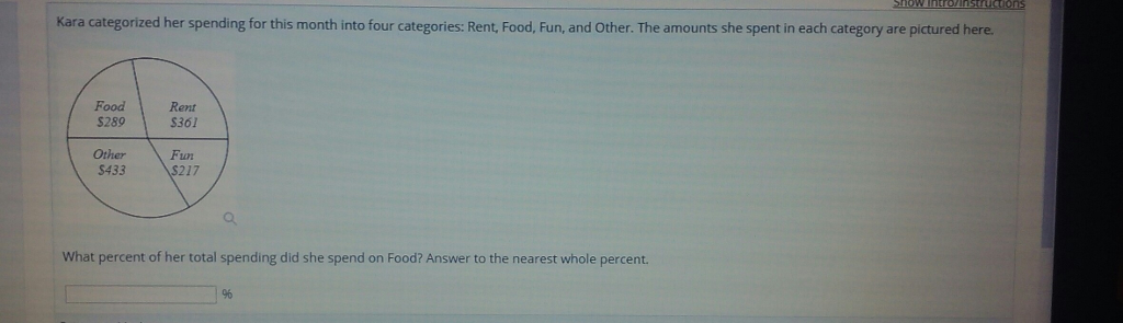 Kara categorized her spending for this month into four categories: Rent, Food, Fun, and Other. The amounts she spent in each category are pictured here. FoodRent $289 $361 Other t0n S433 217 What percent of her total spending did she spend on Food? Answer to the nearest whole percent. 96