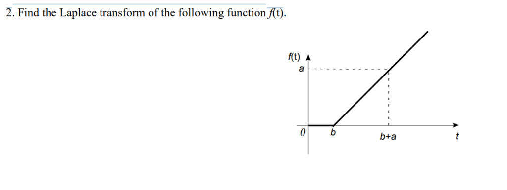 2. Find the Laplace transform of the following function (t) f(t) 0 b+a