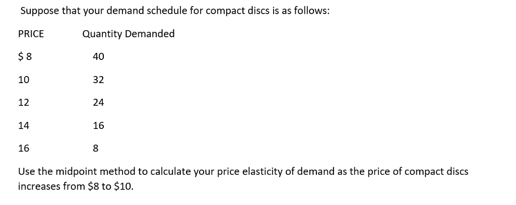 Suppose that your demand schedule for compact discs is as follows: PRICE Quantity Demanded $ 8 10 12 14 16 Use the midpoint method to calculate your price elasticity of demand as the price of compact discs 40 32 24 16 increases from $8 to $10.