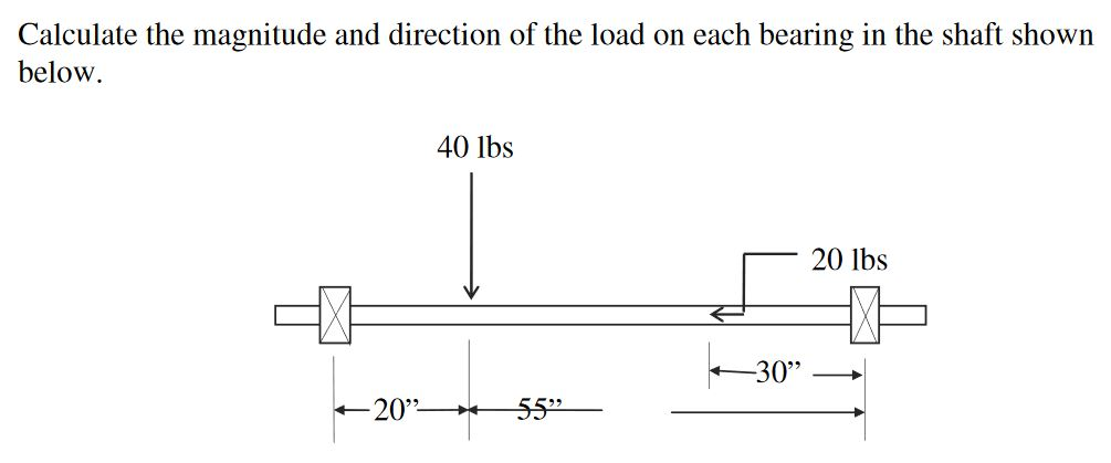 Calculate the magnitude and direction of the load on each bearing in the shaft shown below 40 lbs 20 lbs -30