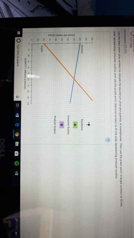 Homework (Ch 07) to indicate the equilibrium price and quantity of smartphones. Then use the green point (triangle symbol) to fill the consumer surplus, and use the purple point (diamond symbol) to fill the area representing producer surplus. Equilibrium 0 10 20 30 40 5060 TO 80 100