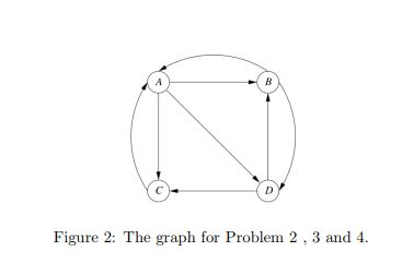 Figure 2: The graph for Problem 2, 3 and 4
