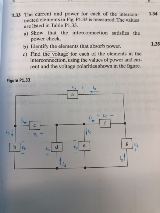 1.33 The current and power for each of the intercon 1.34 nected elements in Fig. P1.33 is measured. The values are listed in Table P1.33. a) Show that the interconnection satisfies the power check. 1.35 b) Identify the elements that absorb power. c) Find the voltage for each of the elements in the interconnection, using the values of power and cur- rent and the voltage polarities shown in the figure Figure P1.33 Wd