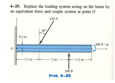 4-29. Replace the loading system acting on the beam by an equivalent force and couple system at point O 450 N 30° 0.2 m 200 N m 1.5 m 2 m 1.5m 200 N Prob. 4-29
