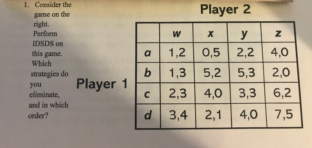 1. Consider the Player 2 game on the right. Perform IDSDS orn this game. Which strategies do you eliminate a 1,20,5 2,2 4,0O b 1,35,2 5,3 2,0 c 2,3 4,0 3,3 6,2 d 3,4 2,1 4,0 7,5 Player 1 and in which order?