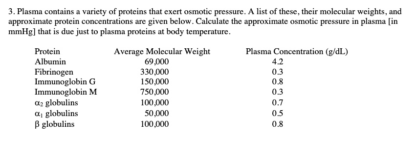 3. Plasma contains a variety of proteins that exert osmotic pressure. A list of these, their molecular weights, an<d approximate protein concentrations are given below. Calculate the approximate osmotic pressure in plasma [in mmHg] that is due just to plasma proteins at body temperature Protein Albumin Fibrinogein Immunoglobin G Immunoglobin M α2 globulins Ci globulins B globulins Average Molecular Weight Plasma Concentration (g/dL) 69,000 330,000 150,000 750,000 100,000 50,000 100,000 4.2 0.3 0.8 0.3 0.7 0.5 0.8