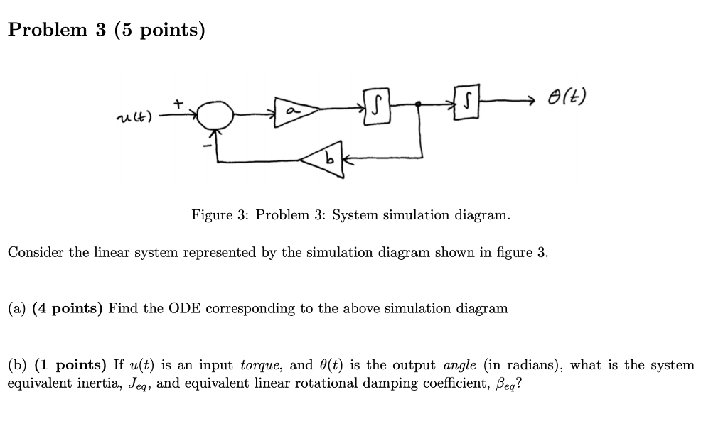 Problem 3 (5 points) e(t) Figure 3: Problem 3: System simulation diagram. Consider the linear system represented by the simulation diagram shown in figure 3. (a) (4 points) Find the ODE corresponding to the above simulation diagram (b) (1 points) If u(t) is an input torque, and 0(t) is the output angle (in radians), what is the system equivalent inertia, Jeq, and equivalent linear rotational damping coefficient, Beq?