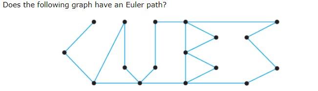 Does the following graph have an Euler path?