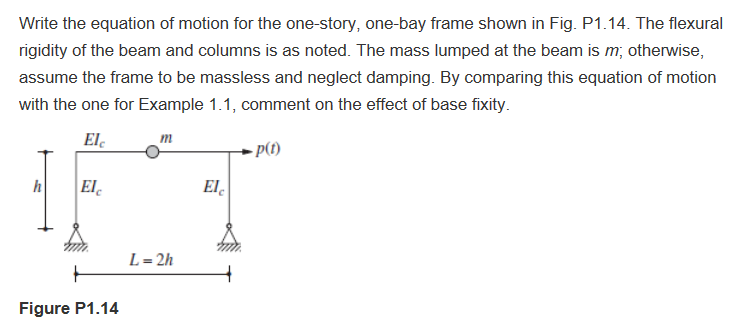 Write the equation of motion for the one-story, one-bay frame shown in Fig. P1.14. The flexural rigidity of the beam and colu