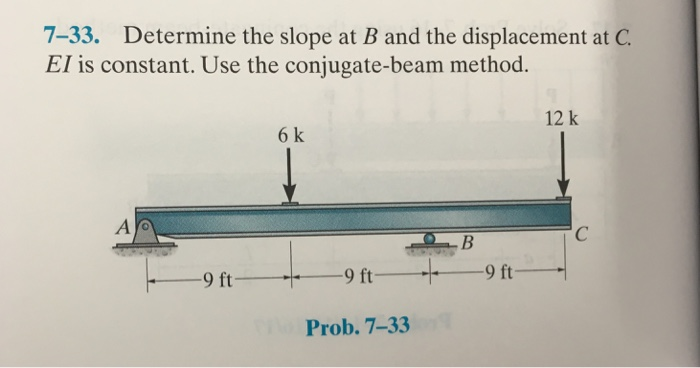 7-33. Determine the slope at B and the displacement at C El is constant. Use the conjugate-beam method. 12 k 6 k -9 ft Prob.
