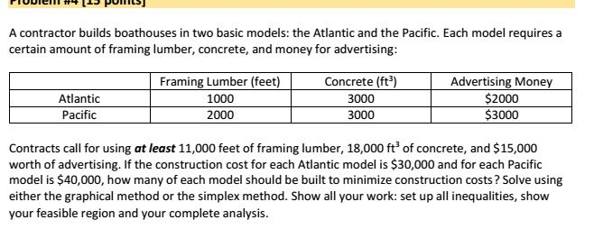 A contractor builds boathouses in two basic models: the Atlantic and the Pacific. Each model requires a certain amount of framing lumber, concrete, and money for advertising: Atlantic Pacific Framing Lumber (feet) 1000 2000 Concrete (ft3) 3000 3000 Advertising Money $2000 3000 Contracts call for using at least 11,000 feet of framing lumber, 18,000 ft of concrete, and $15,000 worth of advertising. If the construction cost for each Atlantic model is $30,000 and for each Pacific model is $40,000, how many of each model should be built to minimize construction costs? Solve using either the graphical method or the simplex method. Show all your work: set up all inequalities, show your feasible region and your complete analysis.