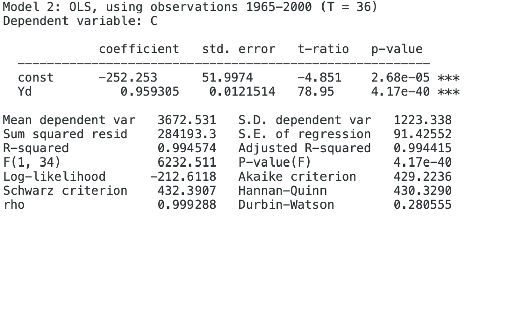 Model 2: OLS, using observations 1965-2000 (T 36) Dependent variable: C coefficient std. error t-ratio p-value 4.851 2.68e-05 xx 4.17e-40 const 252.253 51.9974 Yd 0.959305 0.0121514 78.95 Mean dependent var 3672.531 S.D. dependent var 1223.338 Sum squared resid R-squared F(1, 34) Log-likelihood Schwarz criterion432.3907 Hannan-Quinn rho 284193.3 S.E. of regression 91.42552 0.994574Adjusted R-squared 0.994415 6232.511 P-value (F) 212.6118 Akaike criterion 4.17e-40 429.2236 430.3290 0.280555 0.999288 Durbin-Watson