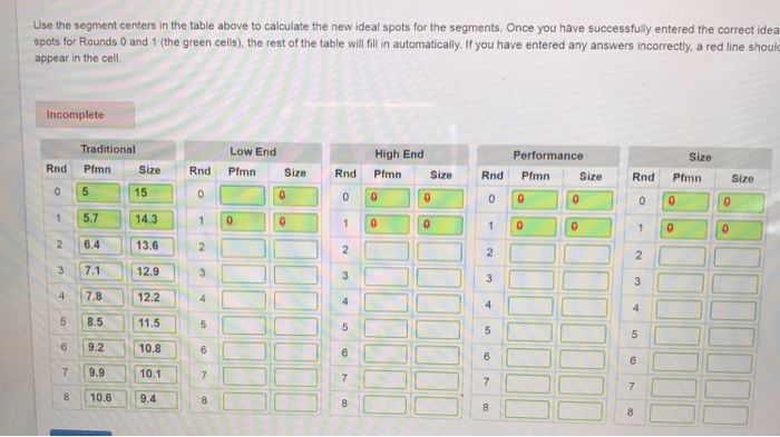 Use the segment centers in the table above to calculate the new ideal spots for the segments. Once you have successfully entered the correct idea spots for Rounds 0 and 1 (the green cells), the rest of the table will ll in automatically. If you have entered any answers incorrectly, a red line shouk appear in the cell. Incomplete Traditional Low End High End Performance Size Rnd Pfmn ize Rnd Pmn Size Rnd Ptmn Size Rnd Pmn Size Rnd Pmn Size 15 14.3 13.6 2 15.7 2 6.41 7.1 기12.9 5 8.5 6 9.2 7 9.9 10.1 8 10.6 19.4 10.8
