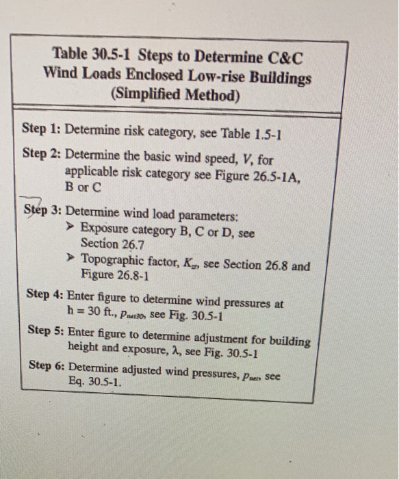 Table 30.5-1 Steps to Determine C&C Wind Loads Enclosed Low-rise Buildings (Simplified Method) Step 1: Determine risk categor