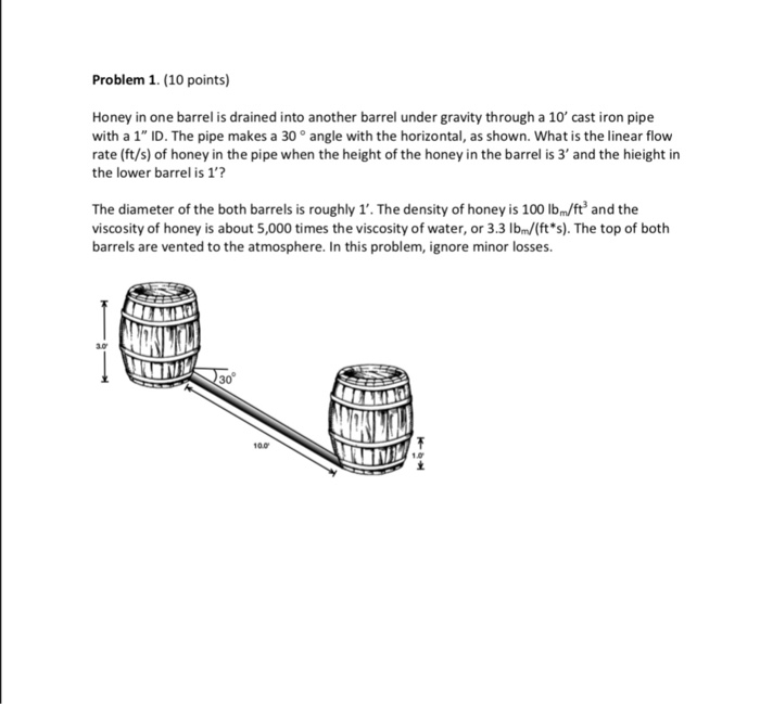 Problem 1. (10 points) Honey in one barrel is drained into another barrel under gravity through a 10 cast iron pipe with a 1